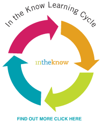 Find out more about our InTheKnow.ca Learning Cycle